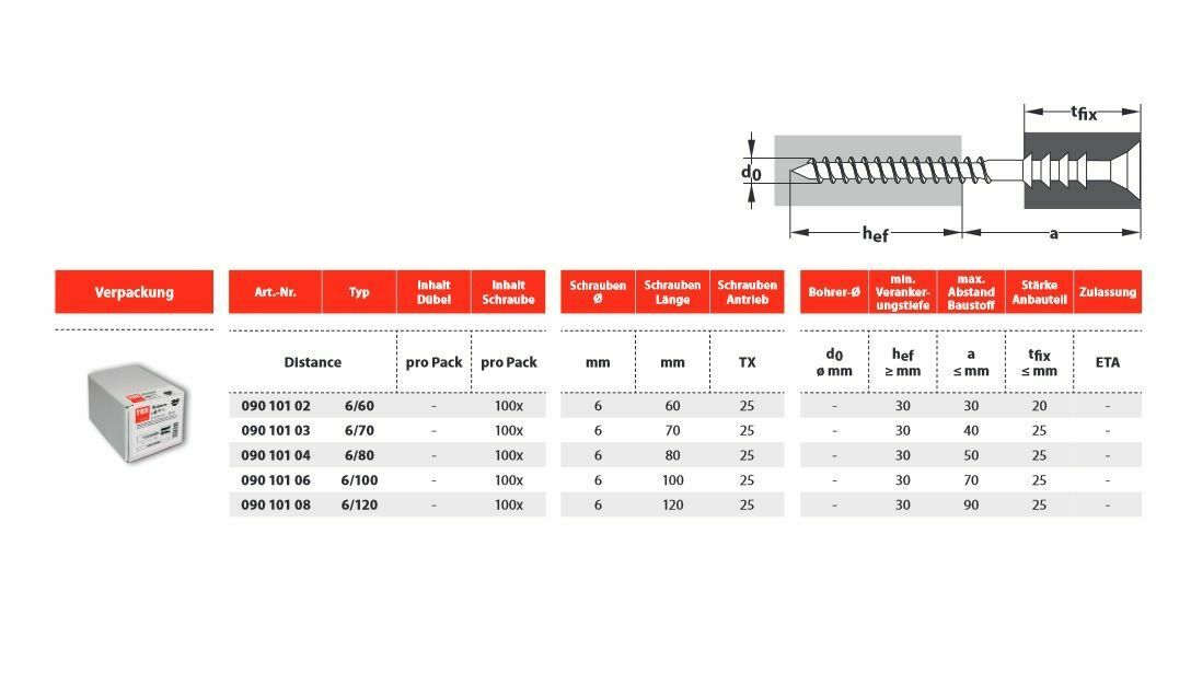 100 St/ück TOX Justierschraube Distance verzinkt 6 x 120 mm 09010108