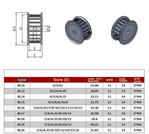 XL12T Timing poulie AF type synchrone Wheel 4//5//6//6.35//8mm alésage 10 mm pour ceinture