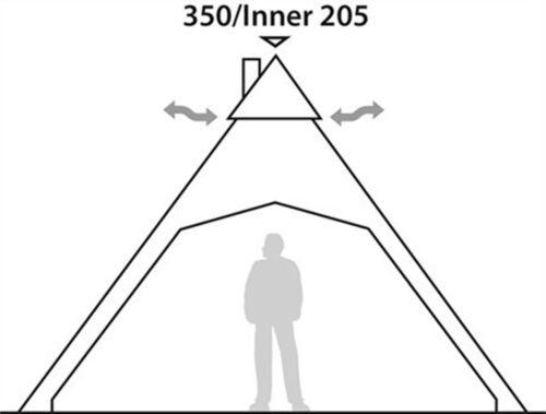 Robens Inner Tent Mohawk-Fournit La vie privée et un chauffe-Sleeping environnement
