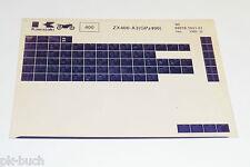 Microfich Ersatzteilkatalog Kawasaki GPZ 400 Model 1985 Stand 01/1985