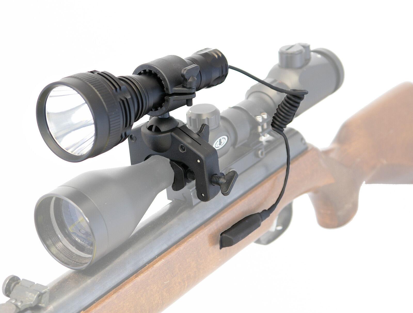 Clulite PRO Spotter gunlight LED pistola montata torcia LED Torcia PRO1 mmcs