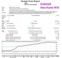 1200 profit universal forex ea robot