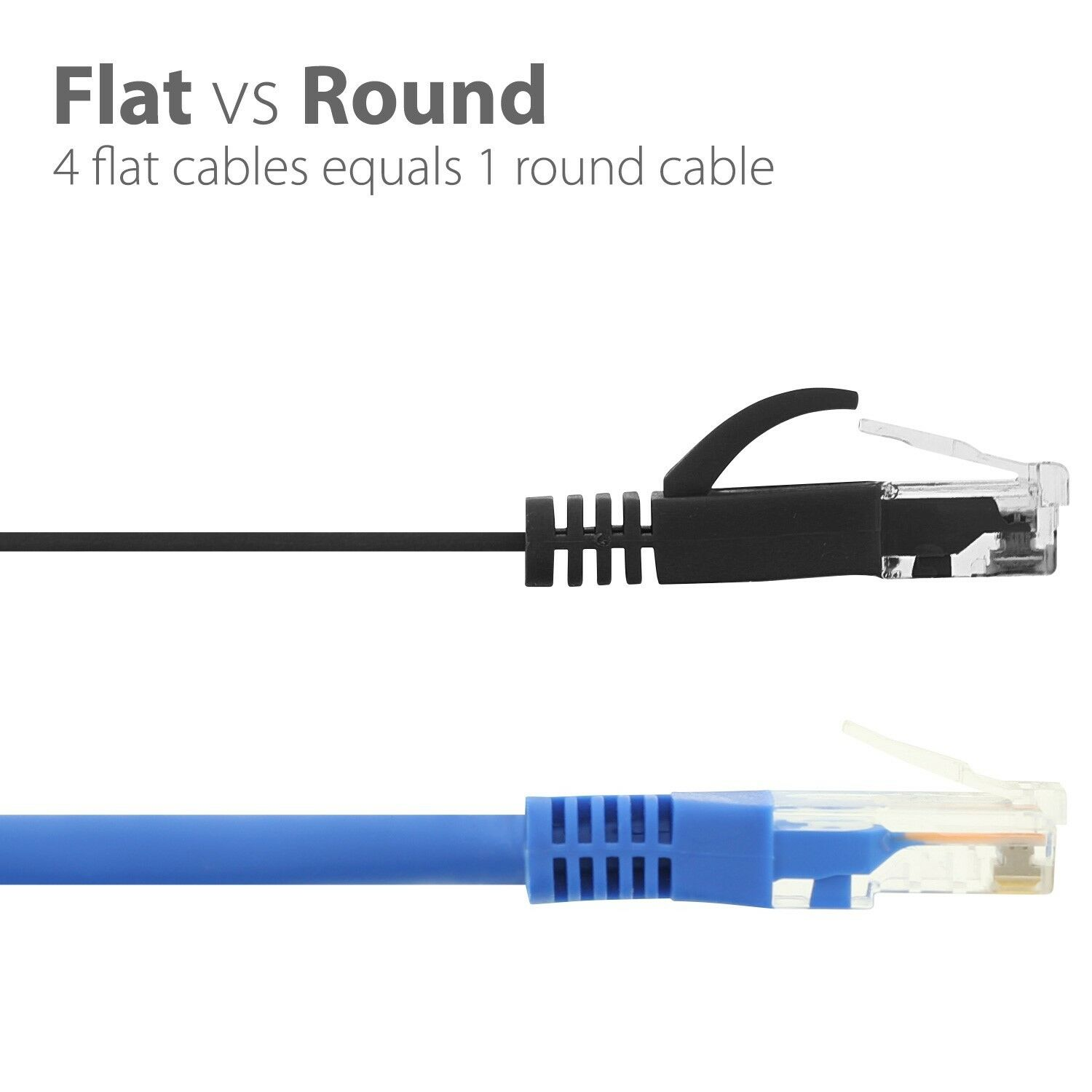 Fosmon Networking Cat5e Flat Tangle Ethernet Patch Cable 3 Feet Sky Pairs 24awg Utp Cordnetwork Wiring Diagramnetwork Blue Ebay