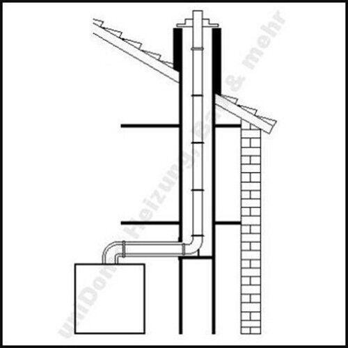 Vaillant Kunststoff Abgasrohre Gas-Brennwert 60/100 PP Schachtpaket 6-12m