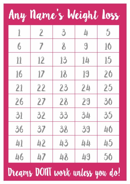 Refreshing image in free printable weight loss chart