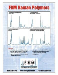 FDM-Raman-Polymers-FDM-SearchFaster-tm-Annual-License