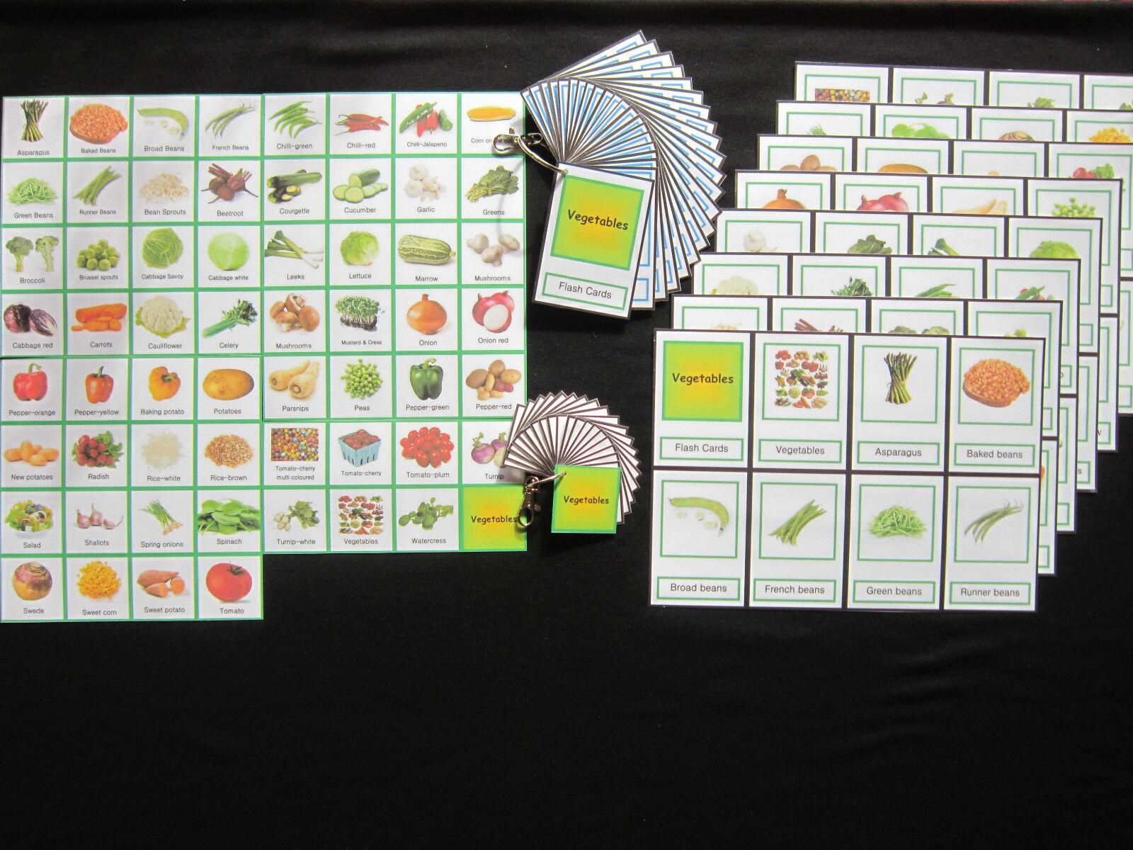 Everyday Vegetable Visual Cards    Autism ADHD PECS Non Verbal Aids Dementia SEN