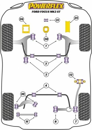 Powerflex Right Upper engine mount Insert FORD FOCUS mk2 st225