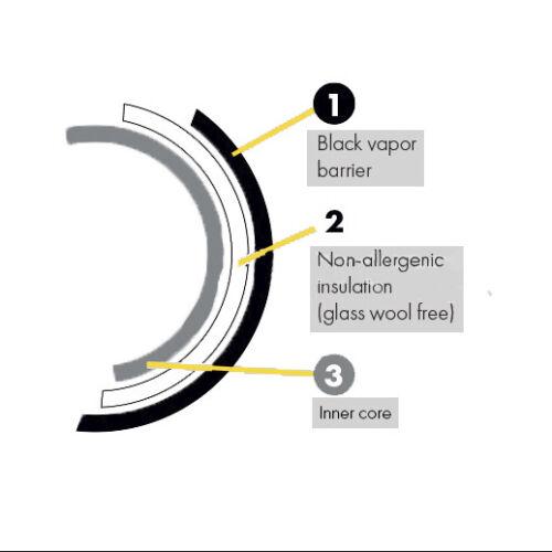 """Phonictrap conduits au silence 6/""""//150 mm 10 mètres acoustique Conduit Hydroponics"""