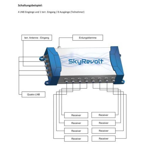 PremiumX HD SAT Anlage 100cm Schüssel 5//8 Multischalter LNB Quattro 8 Teilnehmer