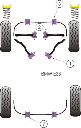 2x Querlenker Lager Pu Buchsen Vorderachse BMW e38 e60 e61 5er Powerflex 5-1002