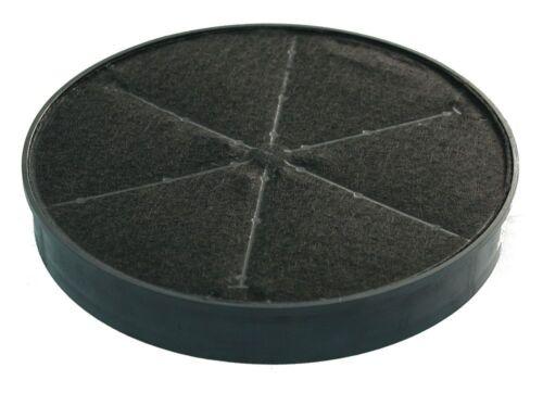 112.0016.755 Super-Sparset 4x Aktivkohlefilter für HiLo und Energy Geblaese