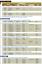 M8-X-1-25-Spirale-Cannelure-Hss-E-Vert-Anneau-Hardslick-Robinet-TM81530800 miniature 8