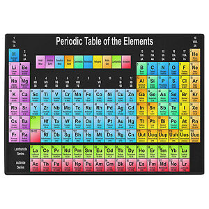 Periodic table of the elements science tempered glass chopping board image is loading periodic table of the elements science tempered glass urtaz Images