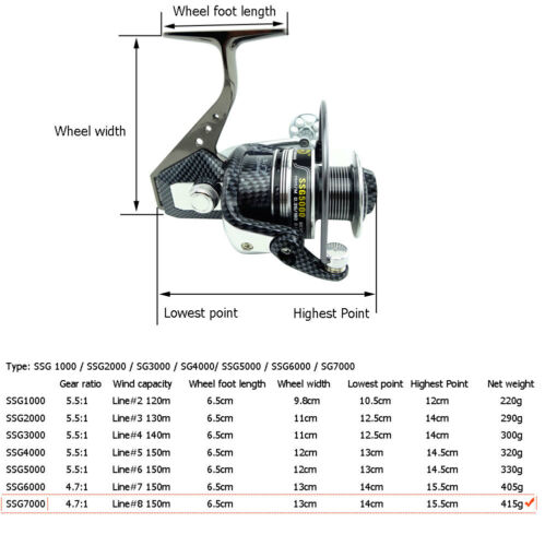 Eagle Metal Saltwater Freshwater Spinning Fishing Reel SSG1000-7000 High Speed