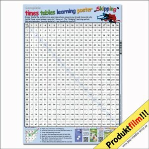 "Complete times tables learning poster ""Skipping"""