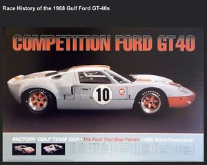 Image Is Loading Race History Of The Competition  Gulf Ford