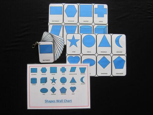 Formes cartes Bleu-Pecs//AUTISME//choix BOARD//démence//Discours De Perte//aides visuelles