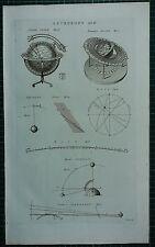 1786 PRINT ~ ASTRONOMY CELESTIAL GLOBE PLANETARY MOON'S PARALLAX VENUS
