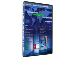 Abc forex trading system ea expert advisor