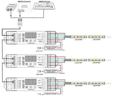 LTECH BC 834 DMX 512 1990 Decoder PWM Dimmer LED Stripe Streifen RGB+W 4 Kanal