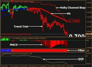 Best forex trend indicator free download