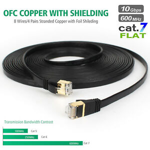 CAT7-10Gbps-Ethernet-Ultra-Flat-Patch-Cable-Gold-amp-Shielded-RJ45-6FT-10FT-25FT