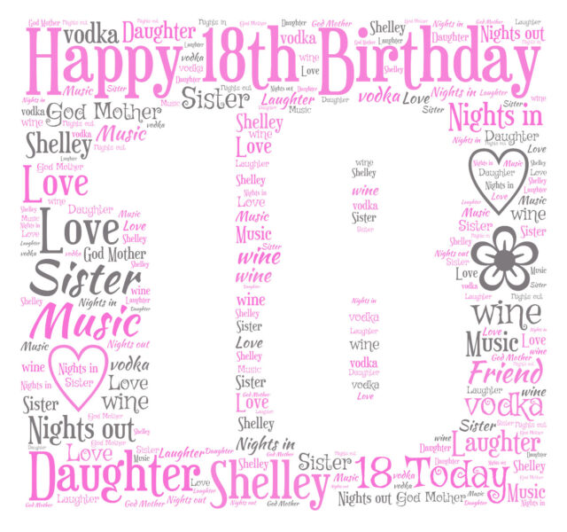 Personalised 1st 18th 21st 30th 40th ANY age Word Art Print Birthday Gift