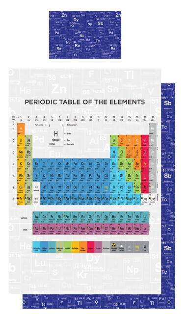 Periodic table element single reversible duvet cover bed set picture 2 of 2 urtaz Gallery