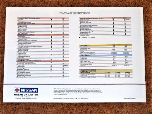 1985 NISSAN STANZA BROCHURE DI VENDITA-Menta da leggere Brand New Old Stock!!!