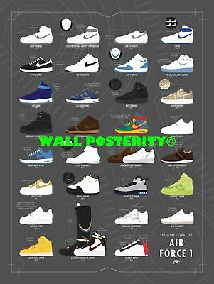 NIKE AIR FORCE 1 HISTORY PRINT Choose Size & Media Type Canvas or Poster eBay  eBay