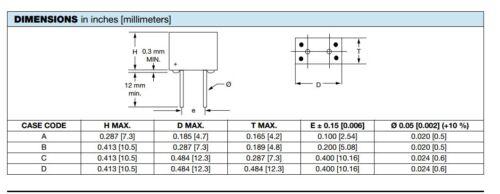 15uF 20V ERO TANTAL Qty8 square box Radial Tantalum Caps type ETR 3 Germany