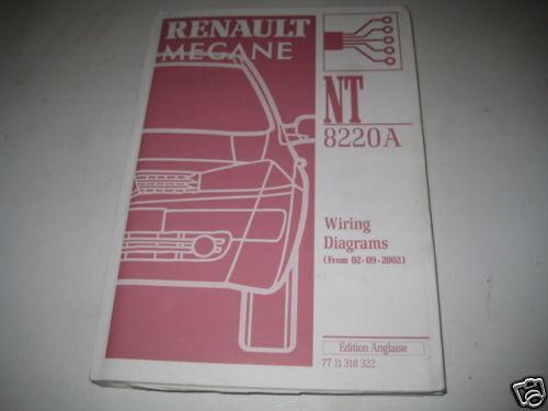 Wiring Diagrams Renault Megane  Stand 09  2002
