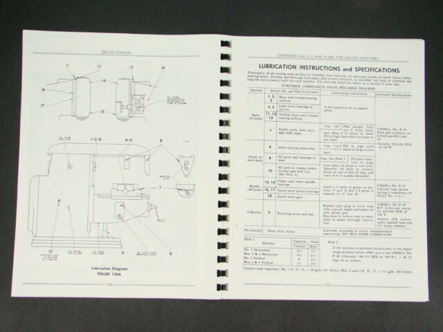 Cincinnati Milacron Lubricant Specifications /& Approved Products List Manual *18