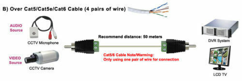 50 100 Phono RCA Male Female Plug TO AV Screw Terminal Video Balun Connector