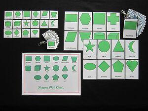 Shapes-Cards-Green-PECS-Autism-Choice-Board-Dementia-Speech-Loss-Visual-Aids