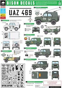 Bison-Decals-1-35-UAZ-469-Balkan-Afghanistan-Russia-35193