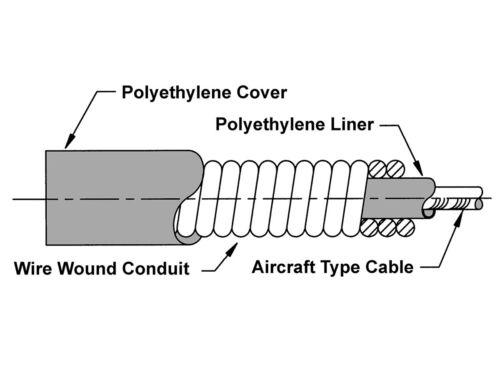 EZ Slider 3pc Cable Set Buick Skylark Special 1966-68 W//AC 26-1267