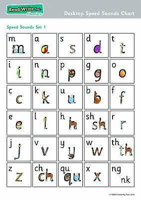 Read Write Inc Phonics Desktop Speed Sounds Chart Pack Of 10 By Oxford University Press Multiple Copy Pack 2016 For Sale Online Ebay