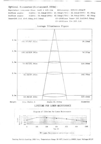 STAINLESS STEEL 304 READING LIGHT MARINE BOAT 3.1W DAYLIGHT WHITE ON 12V 154LM