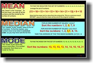mean median mode classroom math new poster 799491502178 ebay