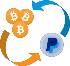 Btc Paypal