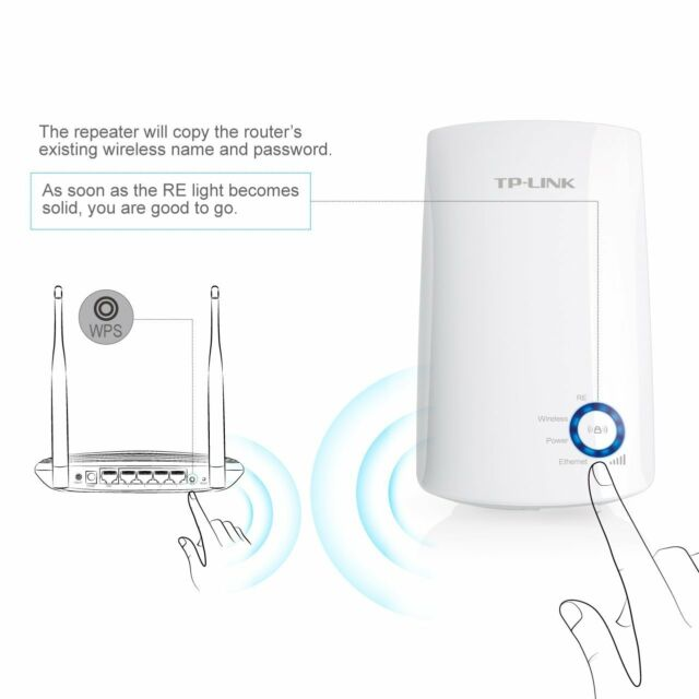 Pro TL300-G home WiFi range extender booster for Galaxy Tab A 8.0 7.0 10.1 9.7