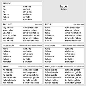 50 spanisch lernkarten karteikarten grammatik. Black Bedroom Furniture Sets. Home Design Ideas