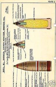 BRITISH ARTILLERY CD CHEMICAL SHELL AMMUNITION CARTRIDGE&FUZE 1918 COLOR