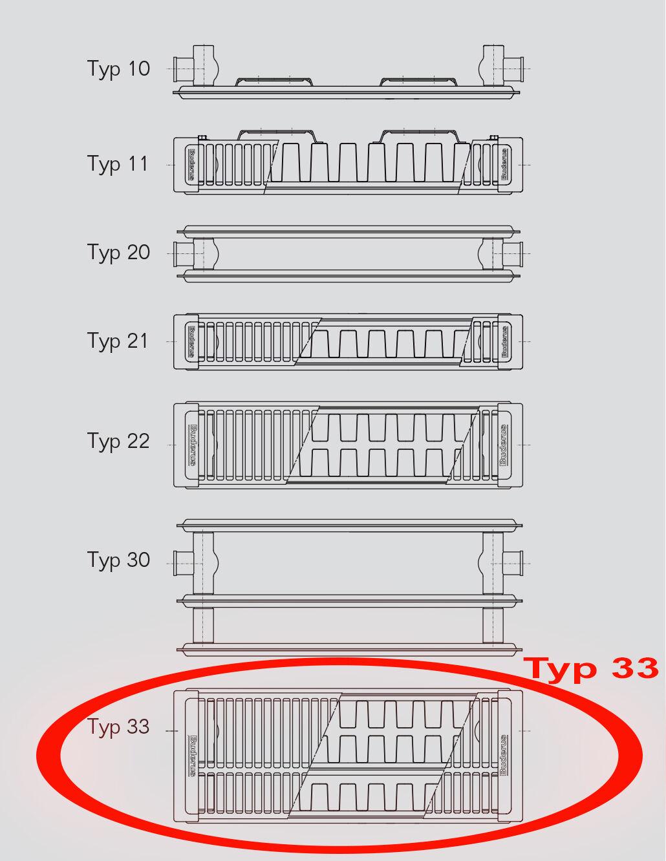AUSTAUSCH HEIZKÖRPER HÖHE HÖHE HÖHE 300 mm BREITE 400-3000 mm BUDERUS LOGATREND C-PROFIL 4b41c6