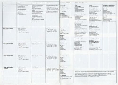 VW DERBY prospetto 1982 1//82 auto prospetto brochure brosjyre broschyr prospetto