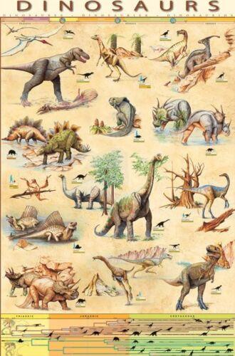Europe Great Britain World Australia Choice Of Map Maxi Poster 61 x 91 cm