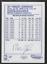 thumbnail 18 - UNDERVALUED 1990 NBA Basketball Starting Lineups SLU CARDS David Robinson Malone