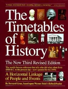 The-Timetables-of-History-A-Horizontal-Linkage-of-People-and-Events-Grun-Bern